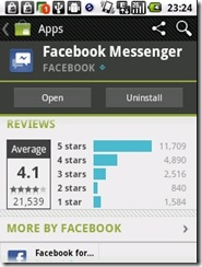Android Market Rating Chart