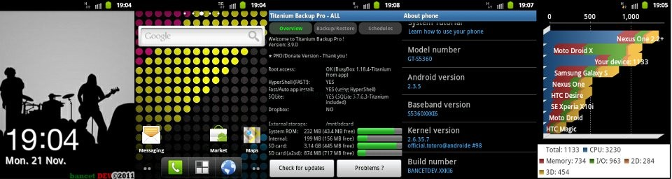 install BancetDEV custom ROM on Samsung Galaxy Y